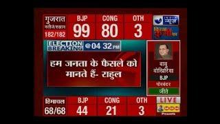 Assembly Poll Results 2017:राहुल गांधी ने स्वीकार की हार, बोले- हम जनता के फैसले को स्वीकार करते हैं - ITVNEWSINDIA