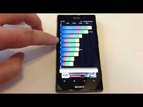 Android 4.1 Jelly Bean Для Sony Xperia Ion