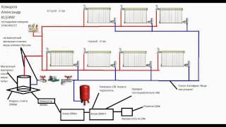 Халявное отопление ! Free energy generator ! - 1