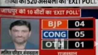 Vidhan Sabha Election Result 2018: 5 राज्यों के विधानसभा चुनाव परिणाम, 8 बजे वोटों की गिनती शुरू - ITVNEWSINDIA