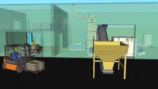 Оборудование добычи и переработки торфо-сапропелевого сырья