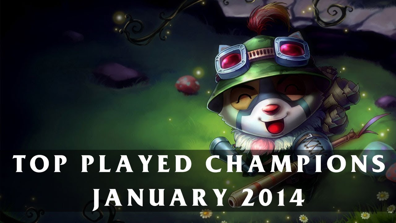 League of Legends: Top Played Champions January 2014