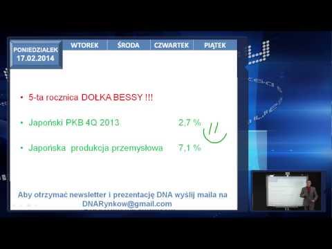 DNA Rynków - 5 lat HOSSY (17.02.2014)