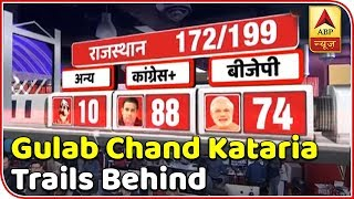 Rajasthan Assembly Election: Gulab Chand Kataria trails behind | #ABPResults - ABPNEWSTV