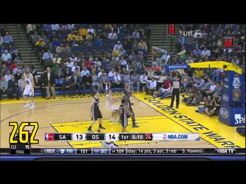 ALL 272 3 Pointers by Golden State Warriors Steph Curry 2012-2013 NBA Season. NBA Record