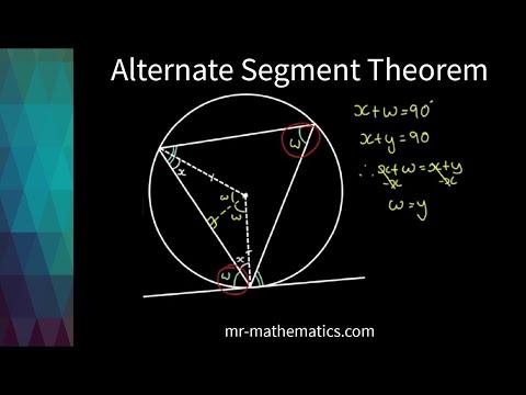 Alternate Segment Theorem