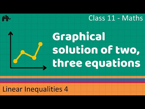 Maths Inequalities Part 4 (Graphical solution of two, three equations)  Mathematics CBSE Class X1