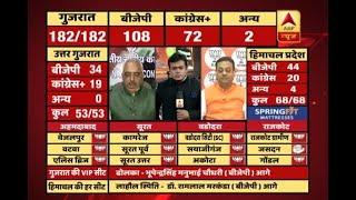 #ABPResults : Akhilesh Singh Vs Sambit Patra: Have Alpesh, Jignesh, Hardik helped Cong in - ABPNEWSTV