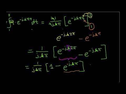 Fourier Series Example-Square Wave (Edited)