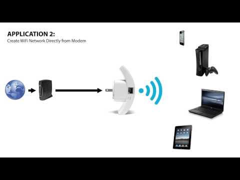Αναμεταδότης - Ενισχυτής WiFi Σήματος - Access Point Wireless-N WiFi Repeater CH-Link WN518N2