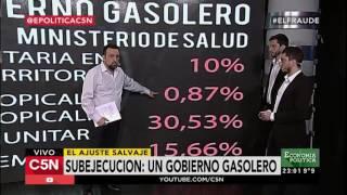 Tu presidente Macri sigue destruyendo el país