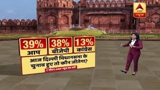 Delhi Ka Mood: AAP to get 39 per cent vote share, if assembly elections are held today in - ABPNEWSTV