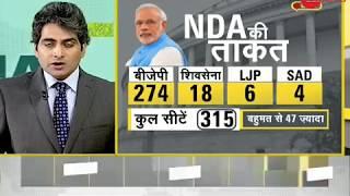DNA analysis of no-confidence motion against Modi govt - ZEENEWS