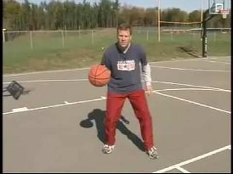 Basketball Lessons for Beginners : Basketball Dribbling Stance