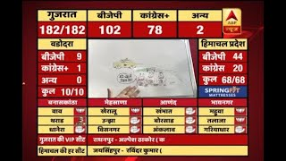 #ABPResults : Cartoonist shows how Demonetisation, GST and inflation did not affect BJP - ABPNEWSTV