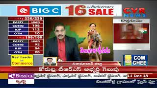 TRS party Leaders lead in Nizamabad | CVR News - CVRNEWSOFFICIAL
