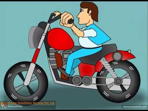 Working Principle of an Internal Combustion (IC) Engine, animation by OcS (www.octavesim.com)