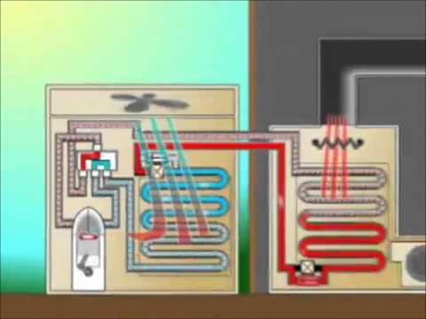 Πώς λειτουργεί η αντλία θερμότητας --  www.hotwater-shop.gr