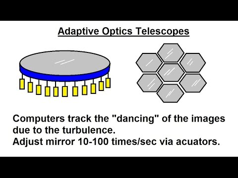 Astronomy - Ch. 6: Telescopes (13 of 21) Adaptive Optics to Our Atmosphere