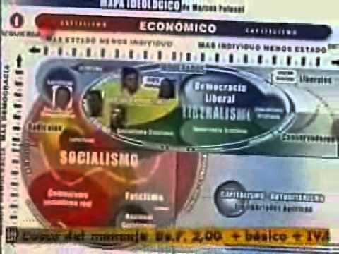CAPITALISMO POPULAR DISFRAZ DE SOCIALDEMOCRACIA