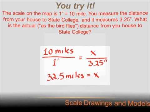 Number Sense - Scale Drawings: 7th grade math