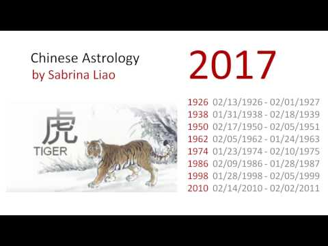 2017 Forecast - Tiger (Chinese Astrology by Sabrina Liao)