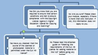 Creating a Flowchart in Microsoft Word 2010 - YouTube