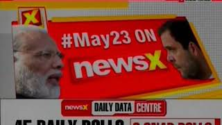 Lok Sabha Elections 2019: Facebook Poll Survey 19, PM Narendra Modi vs Rahul Gandhi, Who's leading? - NEWSXLIVE