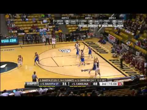 Highlights: South Carolina Women