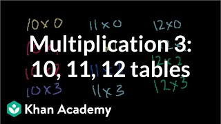 Multiplication 3: 10,11,12 times tables
