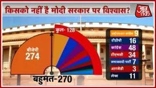 Breaking News | Massive Uproar In Parliament; Lok Sabha Adjourns Till Tomorrow - AAJTAKTV