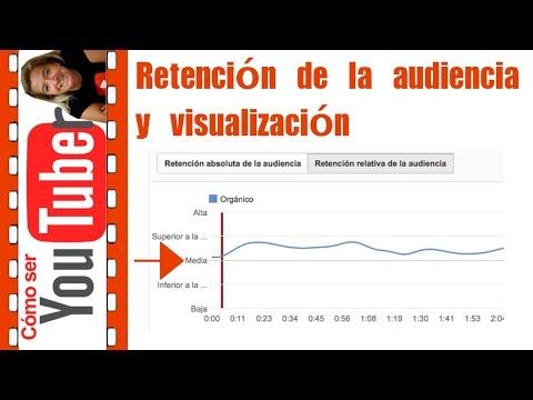 Mejorar la retención de la audiencia y la visualización en youtube