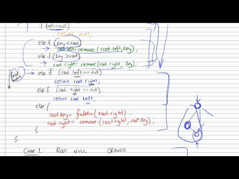 Binary Search Tree Part 5/5