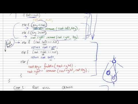 Binary Search Tree Part 5/5