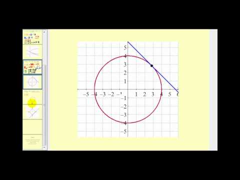 The Derivative of Parametric Equations