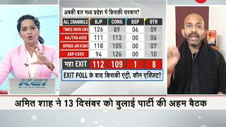 Exit Polls 2018: Which party has Madhya Pradesh' s voters voted for? - ZEENEWS