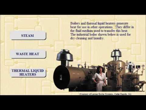 Boiler Working Animation Steam Boilers, Waste Heat Boilers, Thermal Liquid Heaters 360p
