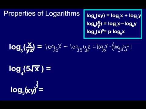Basic Logarithm Properties with examples.