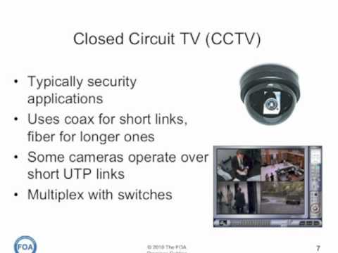 Premises Cabling Lecture 2: Applications of Premises Cabling