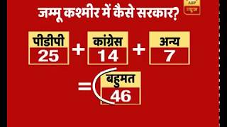 BJP-PDP Break Up: Here's How J&K Govt Can Be Formed | ABP News - ABPNEWSTV