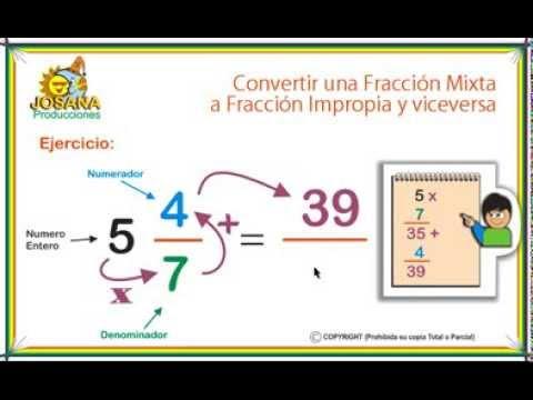 Convertir una fracción Mixta a Impropia - Clases de Matemáticas - ElProfeEnTuCasa.com