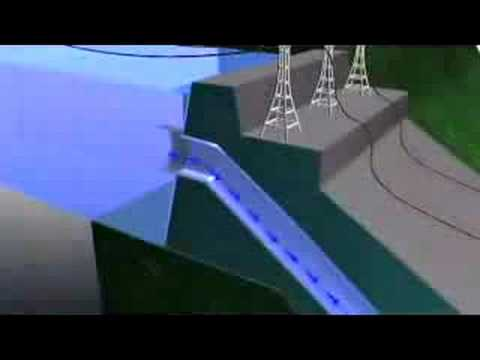 How hydroelectricity works
