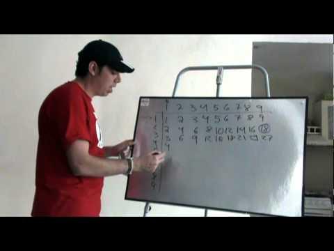 Aprendiendo las Tablas de Multiplicar 1 al 9