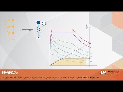 FespaR - Πώς βρίσκεται ο μέγιστος σεισμικός συντελεστής για μια στάθμη επιτελεστικότητας; (2/3)