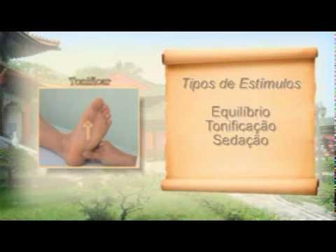 Reflexologia Podal com Prof. Rogerio Fernando