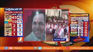Nayini Narasimha Reddy and Bonthu Rammohan Dance At TRS Bbhavan | Telangana Elections | iNews - INEWS