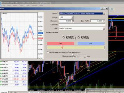 Forex News Trading Training – How