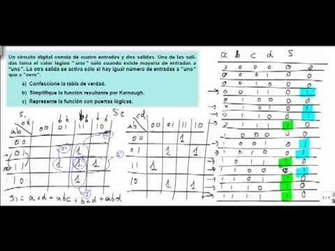 Electronica problema tabla de verdad karnaugh y circuito logico