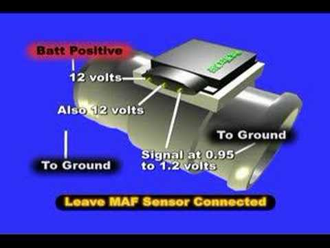 Scanning MAF or Mass Air Flow Sensors