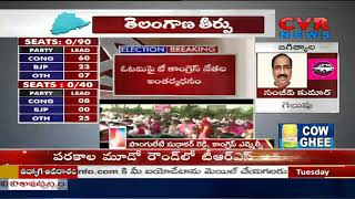 Congress Leader Ponguleti Sudhakar Reddy React on Congress Losing | CVR News Live - CVRNEWSOFFICIAL